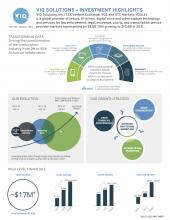VIQ Q3 2020 Fact Sheet